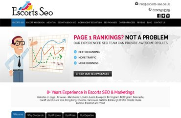 4 Tips for Strategic SEO Marketing